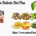 1600 Calorie Diabetic Diet Plan